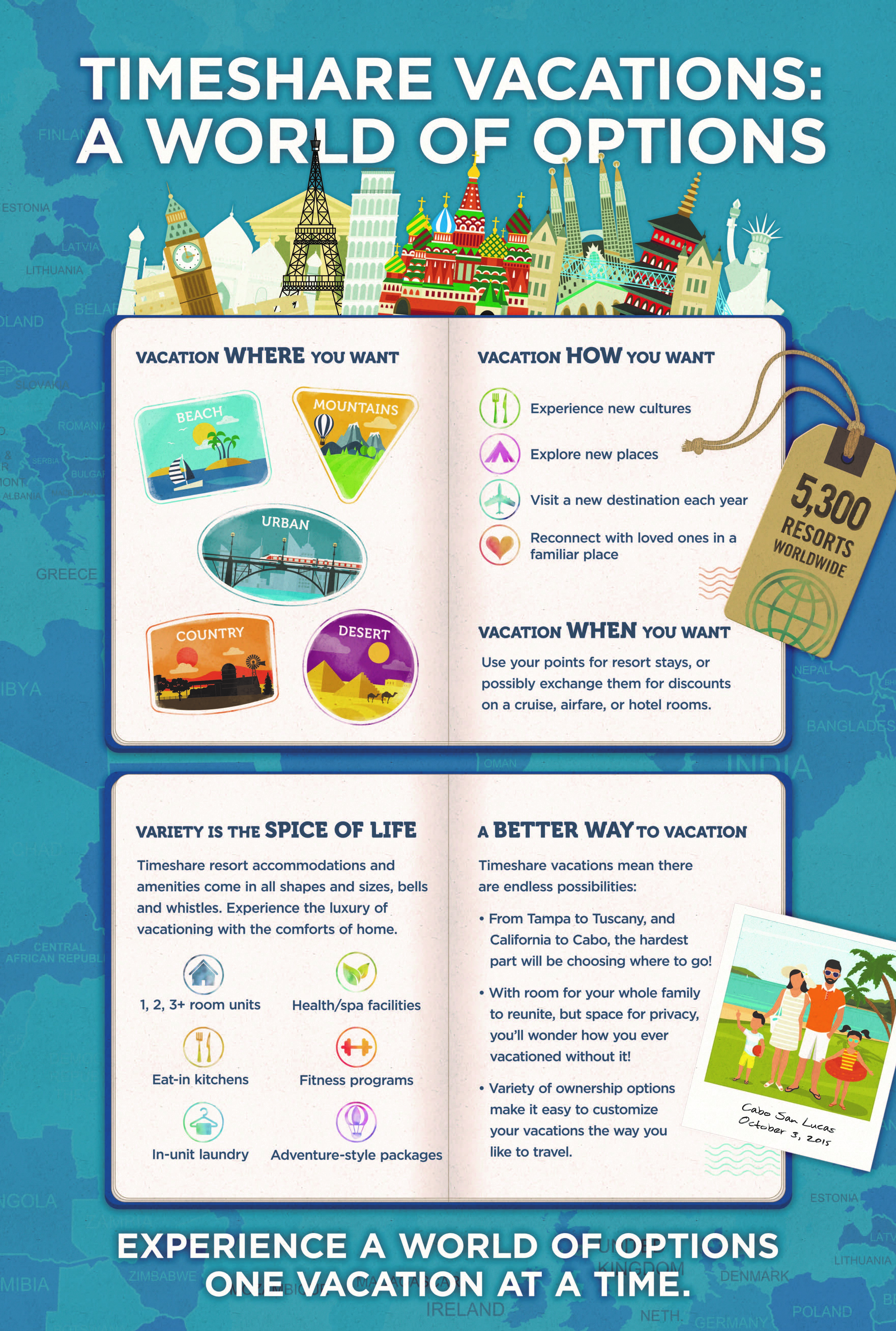 Timeshare Vacation: A World of Options Infographic